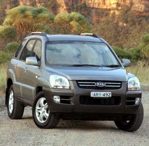 New Renault Sandero Review